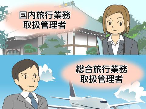 旅行業務取扱管理者