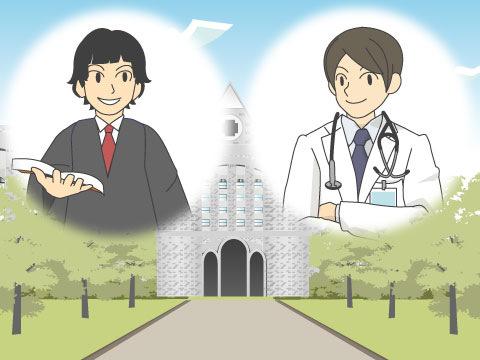 単科大学の成立
