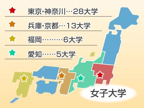 女子大の設置都道府県