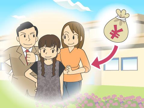 学校独自の給付型奨学金制度