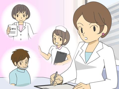 医学部の目標