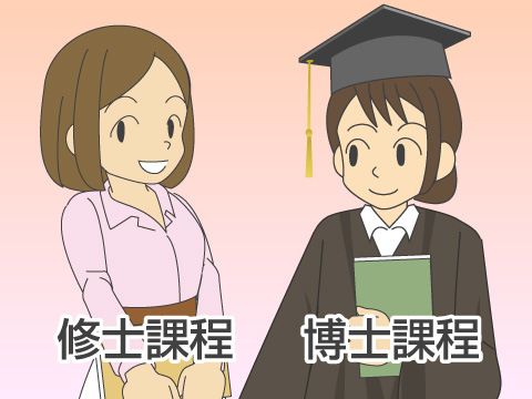 大学院の課程
