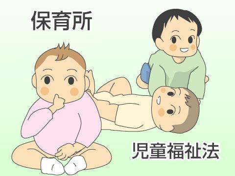 「児童福祉法」に基づいた、保育所の法律基準