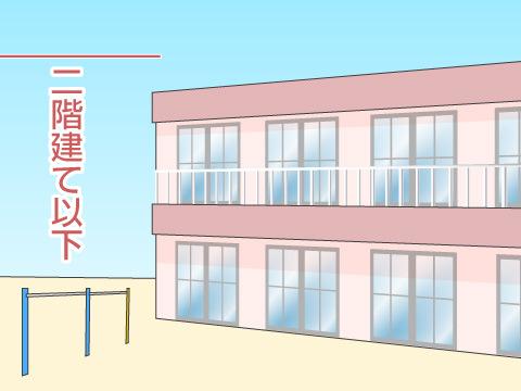 「幼稚園設置基準」に沿った園舎や運動場の設備