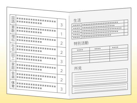 通知表の様式変更