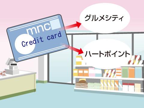 クレジットカード  「OMCカード」