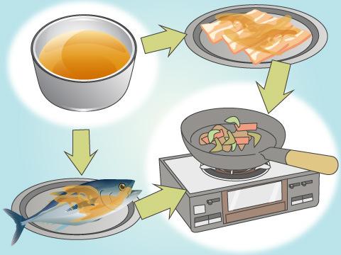 味噌麹の利用法