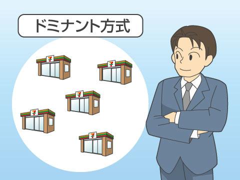 独自の出店スタイルで日本一の店舗数に