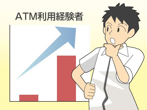 コンビニのATMの利用状況