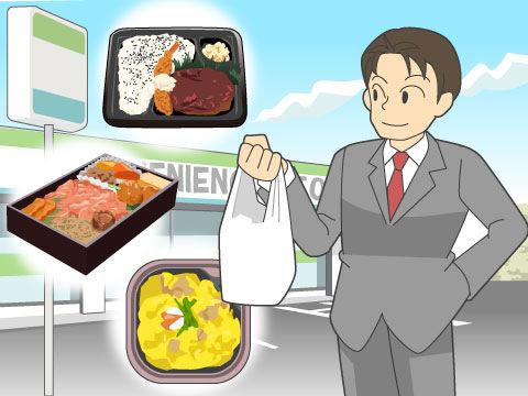 コンビニの定番商品弁当ホームメイトリサーチ マーケットピア