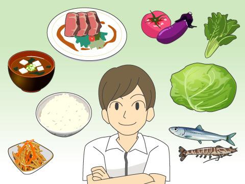 食品の定義