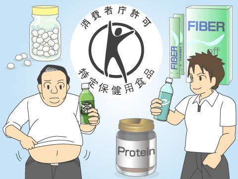 健康食品(栄養機能食品)、特定保健食品