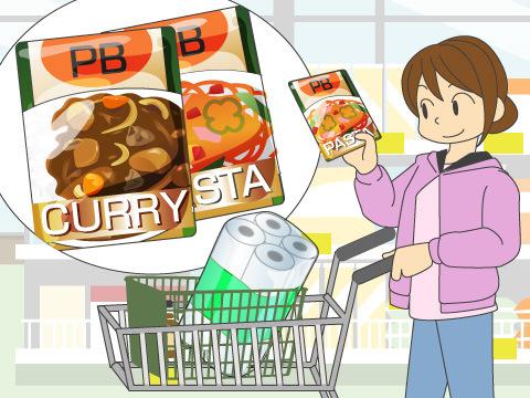 ドラッグストア業界における食品PB商品の急成長