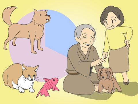日本のペット市場