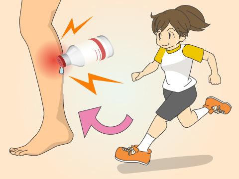 筋肉痛・関節痛・肩こり・腰痛