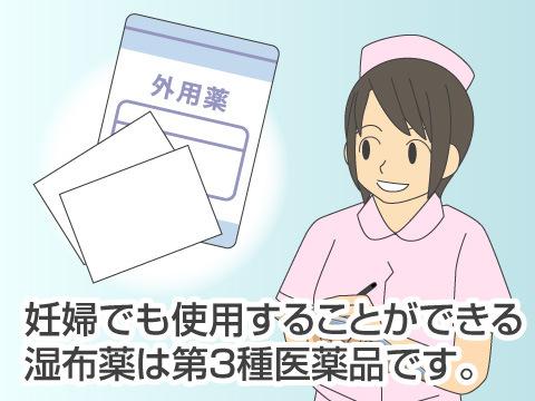 外用消炎鎮痛剤について