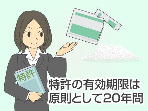 医薬品の特許