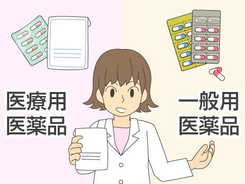 医薬品の種類