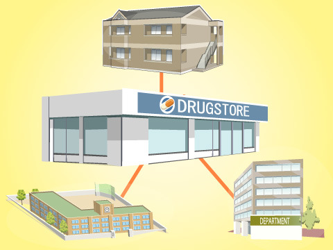 ドラッグストアが地域の医療拠点に