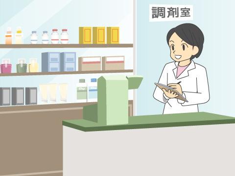 調剤薬局を利用する
