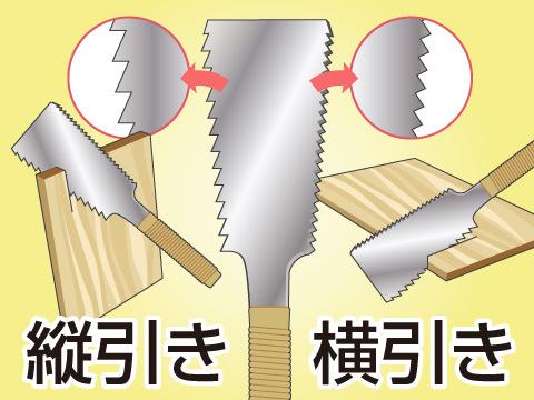 DIY木工に欠かせないノコギリ