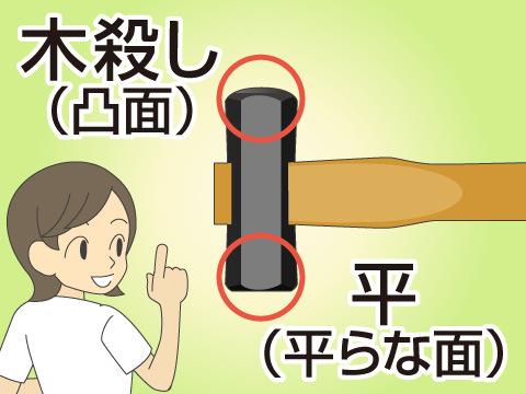「打つ」「たたく」ためのシンプルな道具