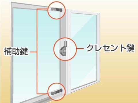 窓の防犯性を高めるなら補助錠を