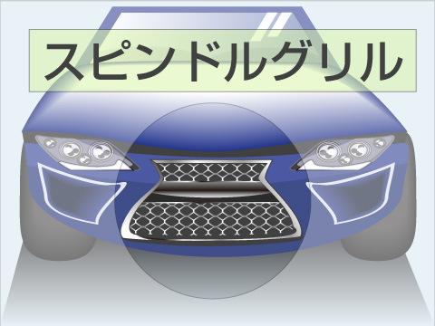 レクサス車共通の特徴