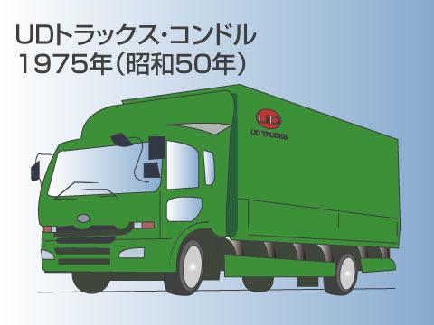 UDトラックス・コンドル