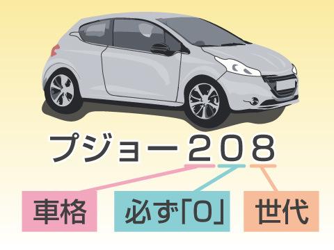 プジョーの代表的な車種