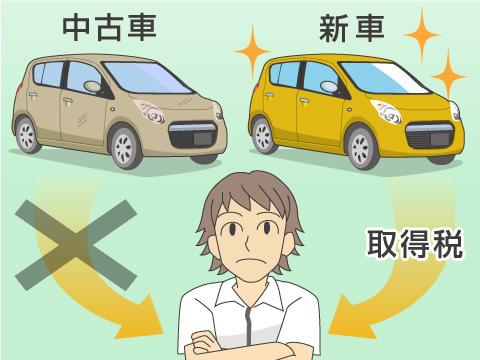 自動車取得税