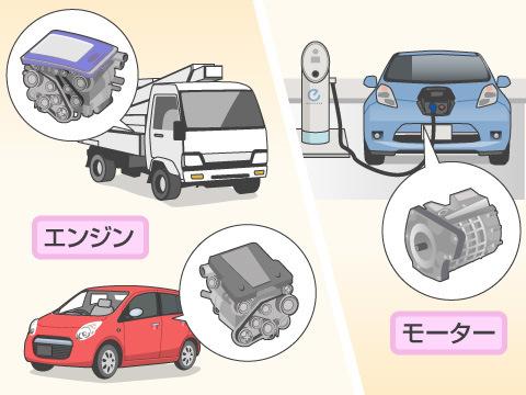 代表的なエンジンの種類