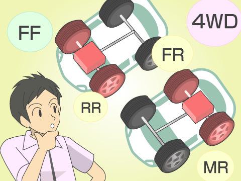 代表的な駆動方式の種類