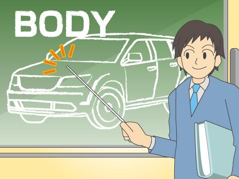 自動車のボディに関する用語