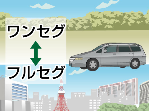 自動車用地デジチューナー