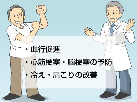 心筋梗塞や脳梗塞などの予防