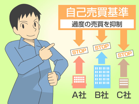 自己売買業務の規制