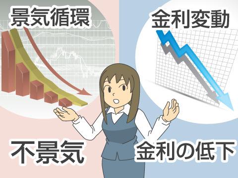 債券相場を動かす要因