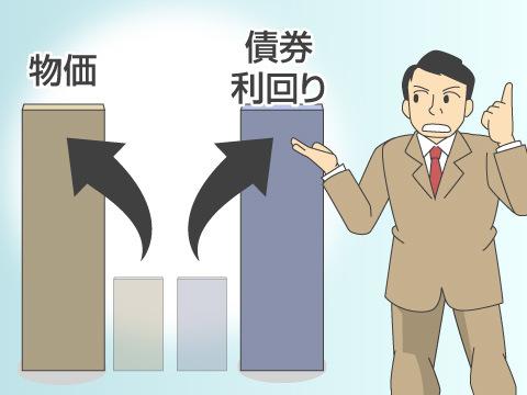 物価と金利