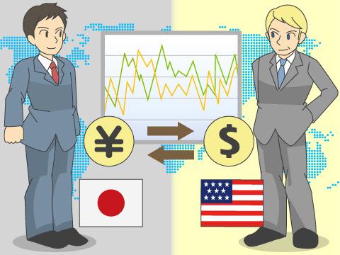外国為替市場の仕組み