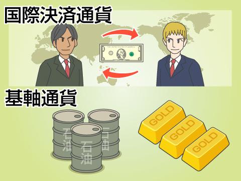 アメリカ合衆国ドルの特徴