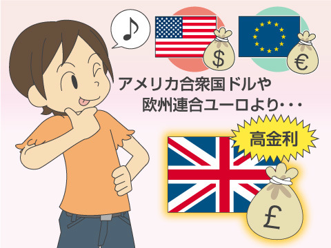 イギリスポンドの特徴