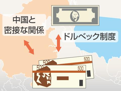 香港ドルの特徴