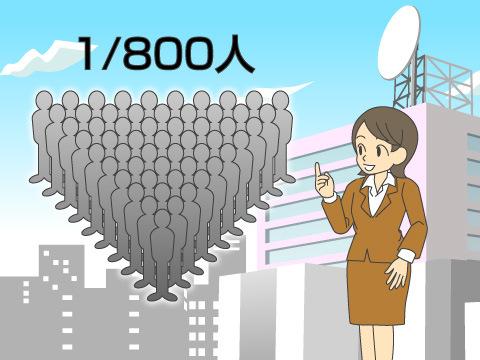 テレビ局への就職