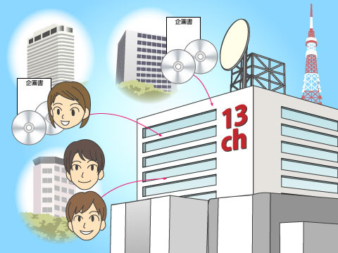 日本全国のテレビ番組の制作を支える番組制作会社
