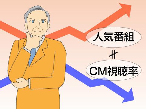 CM視聴率は是か非か?