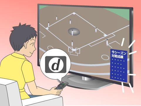 テレビをもっと楽しくしてくれる「dボタン」