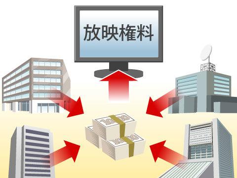 巨大イベントの放送権を取り決めるジャパンコンソーシアム