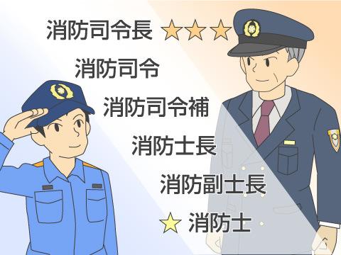 現場で活躍する消防隊員の階級
