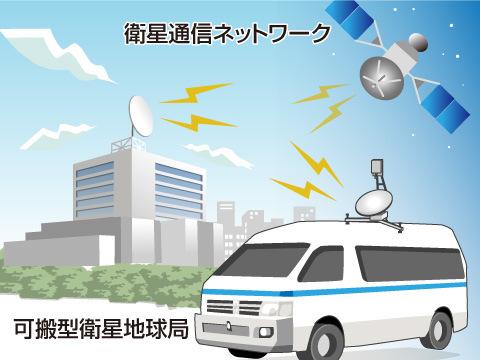 消防防災通信ネットワークの整備
